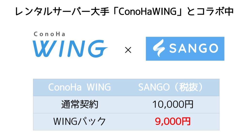 レンタルサーバー大手「ConoHaWING」とSANGOはコラボ中。WINGパックを契約すると10,000円→9,000円に値下げ